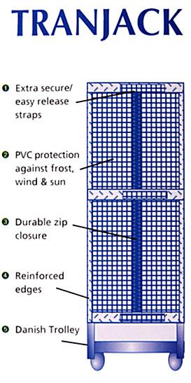 Tranjack diagram